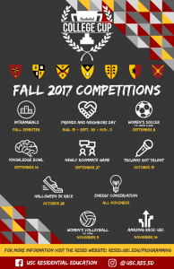 Fall 2017 ResCollege Cup Competitions
